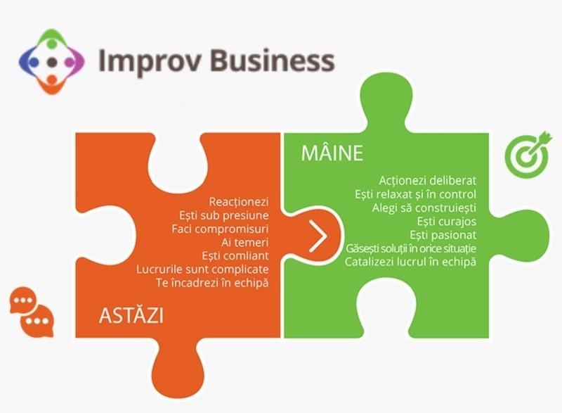 Improv Business